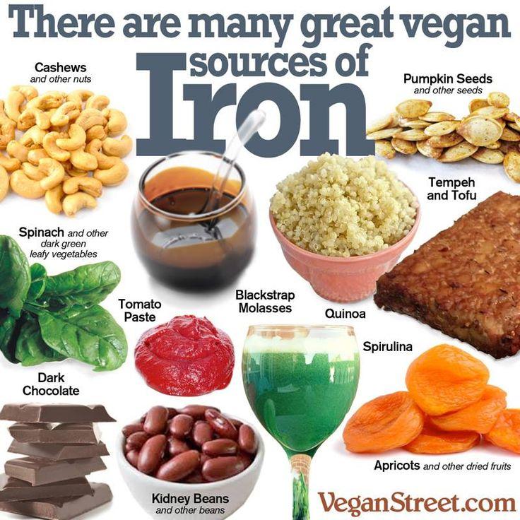 Great Vegan Sources of Iron #vegan #healthy #strength