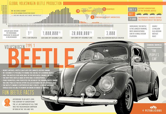 VW Infographic