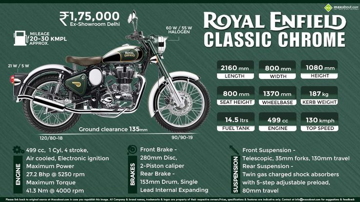 Royal Enfield Classic 500 Chrome Infographic