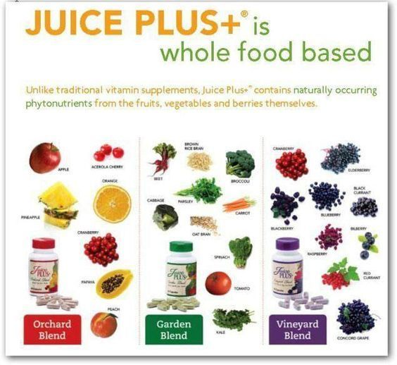 Fibromyalgia Whole Food Plant Based Diet
