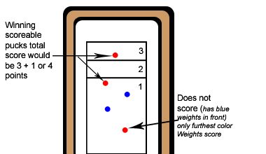 Shuffleboard Table Game Rules #game #bar