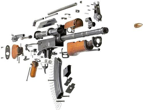 Exploded view of the AK-47