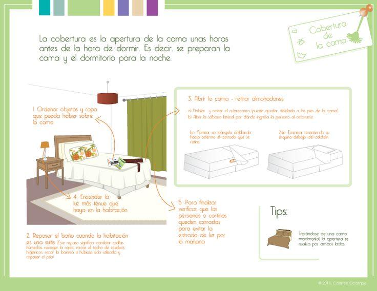 Cobertura de las camas. Capítulo 2 - Limpieza