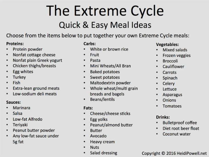 EC_Quick&EasyMeals_List | Better Body | Carb cycling menu ...