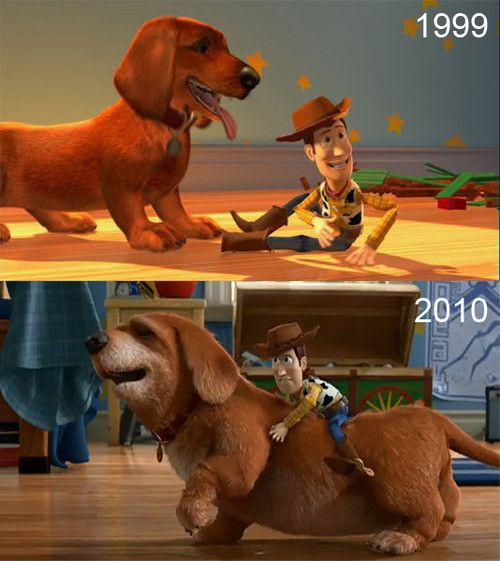 90s kids- Things that will make you feel really old - This is what the dog from Toy Story looks like today: <<< and this was 5 years ago
