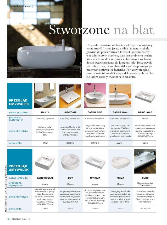 61 najlepszych umywalek nablatowych - przegląd magazynu Łazienka