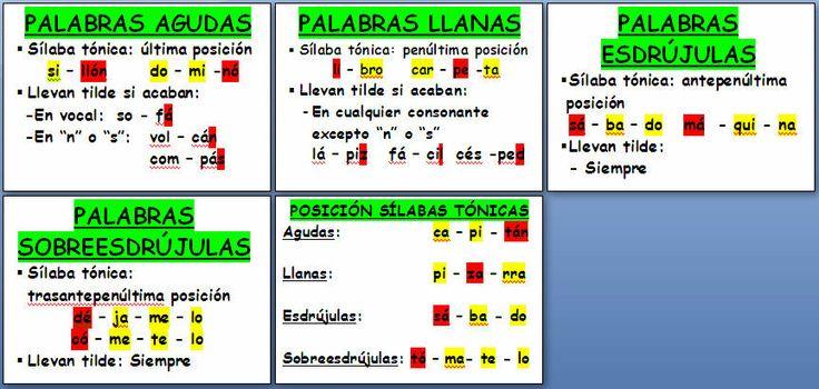 educarex.es - Acentuación de las palabras