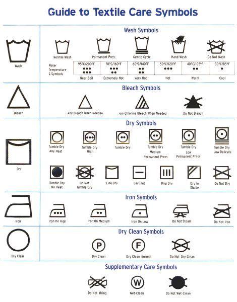 Exceptionnel Les 25 meilleures idées de la catégorie Symbole machine a laver  QC61