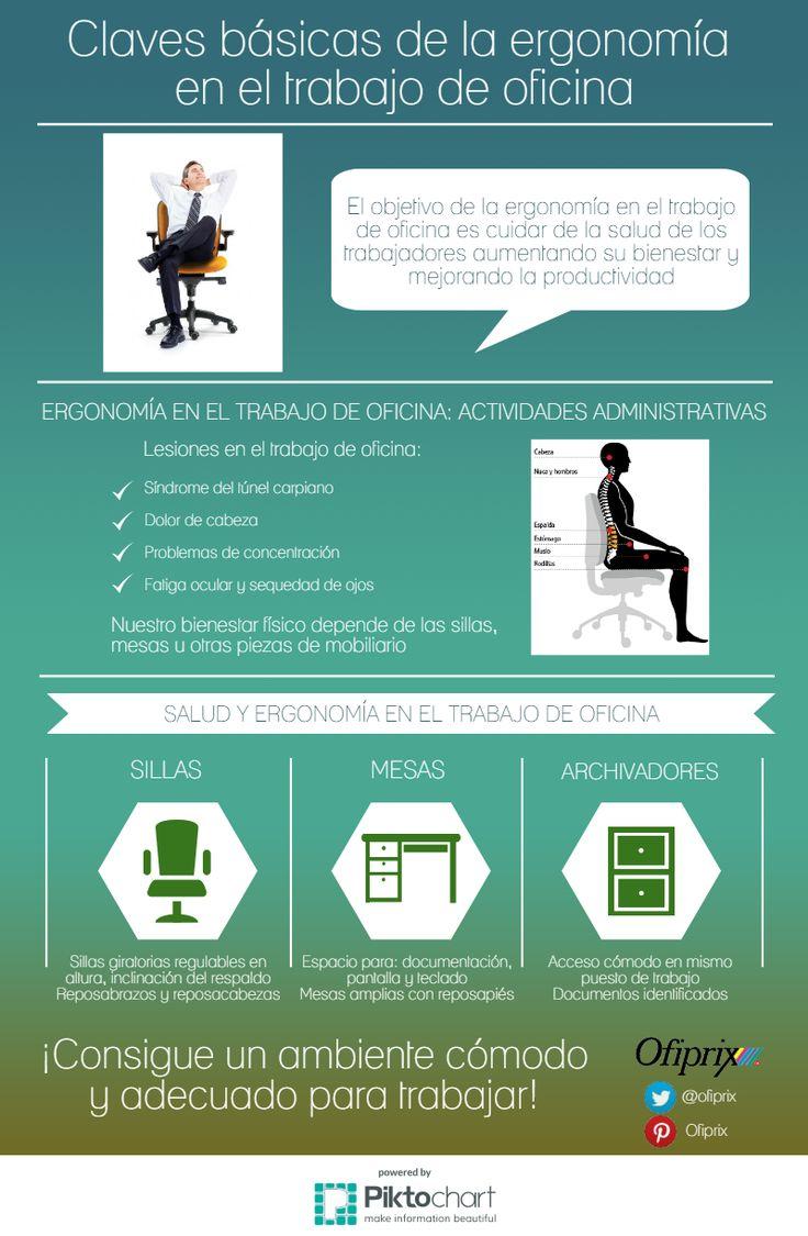 Claves básicas de la ergonomía en el trabajo de oficina #infografia