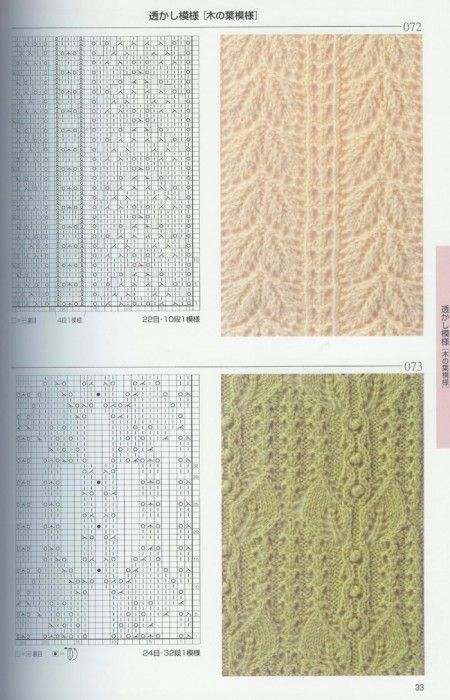 Loads & Loads of beautiful lace &/or cable patterns with accompanying charts. A must-see before starting any project !