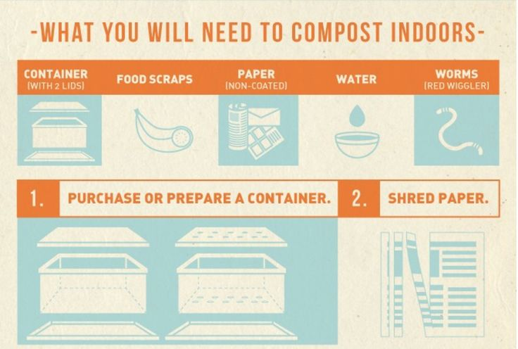 Live in an apartment or condo and think you can't compost because you don't have a large backyard?It is possible—and fairly easy—to compost indoors. If properly managed, a compost bin won't attract pests or rodents or smell bad.Food scraps and yard waste make up 20 percent to 30 percent of what we t...