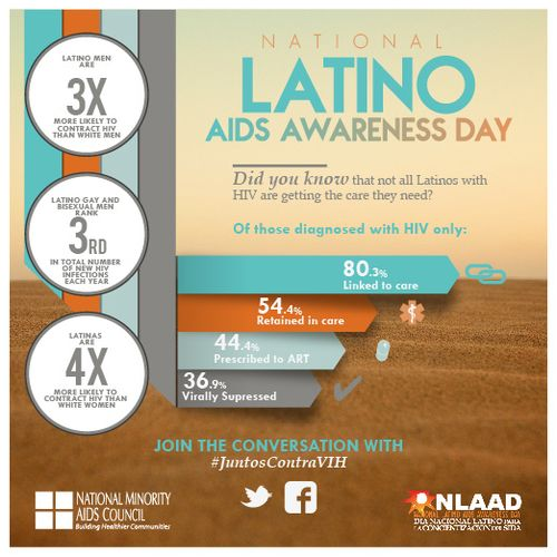 from Ty latino gay men and hiv