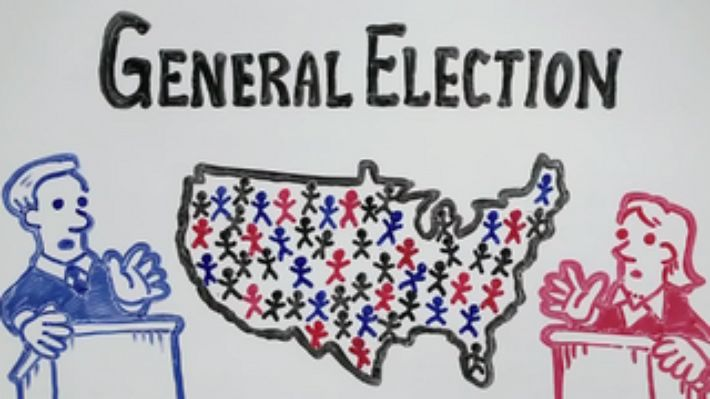 Every four years, voters across the United States cast ballots to decide who will be the next president. This video helps students to make sense of the American election process by learning how citizens decide who to vote for in the election, the importance of the electoral college, and how swing states affect the outcomes of an election. This video is available in both English and Spanish audio, along with corresponding closed captions.