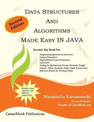 Algorithms For Interviews Pdf