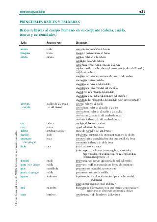 Terminologia medica   personal   Pinterest   Medicina, Escuela y ...
