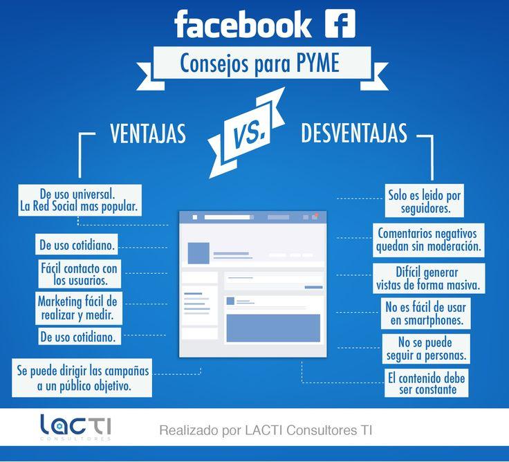 Facebook, un MUST para toda empresa? #pyme #media #social#emprende