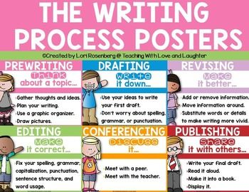 Writing Mini Lesson #9- The Writing Process