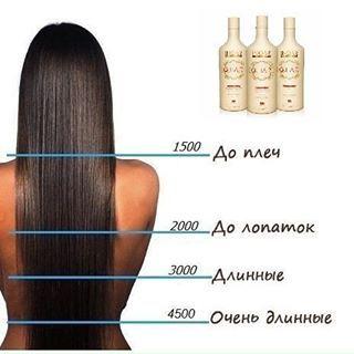 Кератиновое выпрямление волос косметикой INOAR G-Hair. Средства G Hair Линия G ...