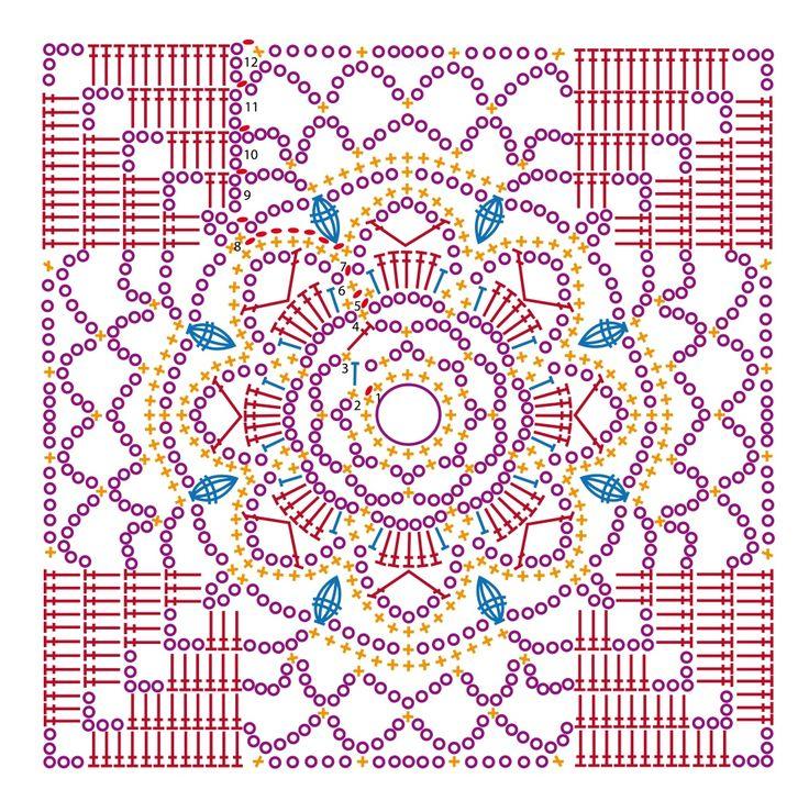 Patrones de cuadrados de crochet para imprimir