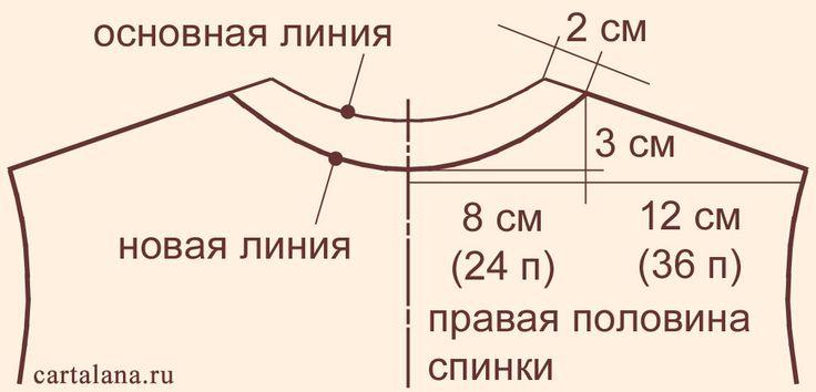 МАКСИМОВА М.В. АЗБУКА ВЯЗАНИЯ, 1986. Вывязывание пройм, плеч и горловины спинки. Втачной рукав. Одновременное вывязывание парных деталей