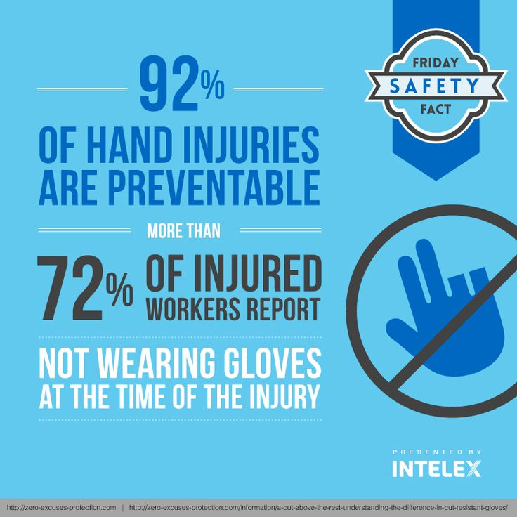 Intelex Friday Safety Fact