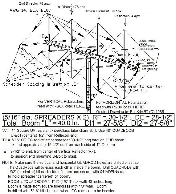 m u00e1s de 25 ideas incre u00edbles sobre radioaficionado kenwood