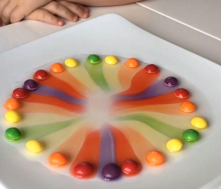 Maak je eigen regenboog met een bord, skittles en water https://www.facebook.com/earlylearningtoy/videos/322083934800065/
