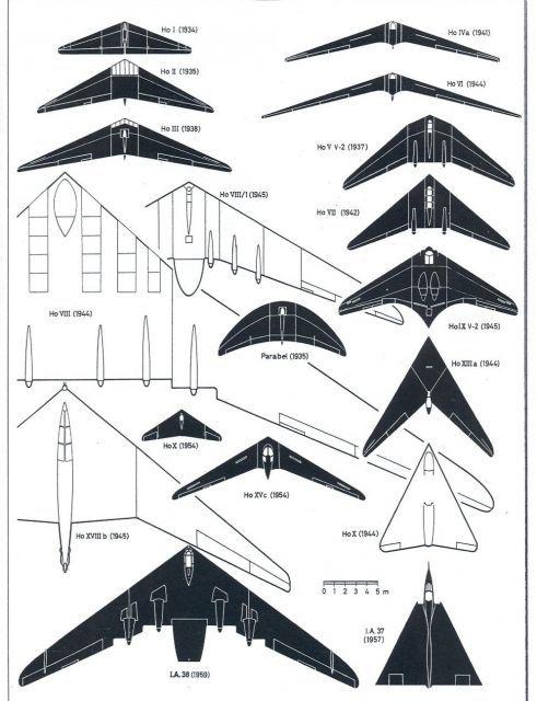 """Dans les années 30 et 40, les frères Horten, Walter et Reimar ont conçu une succession """"d'ailes volantes"""" ... plutôt en avance sur leur temps !"""