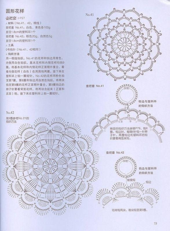 Вязание крючком Вязание Ремесленная: вязание крючком кружева 60 2