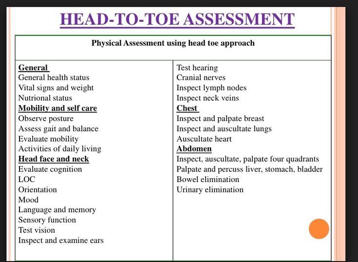 Best  Nursing Physical Assessment Ideas On   Health