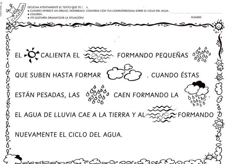 Dibujos Para Colorear Del Ciclo Del Agua Para Ninos