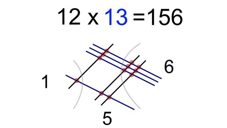 Line Drawing Algorithm Explained : Best images about rekenen on pinterest tes the