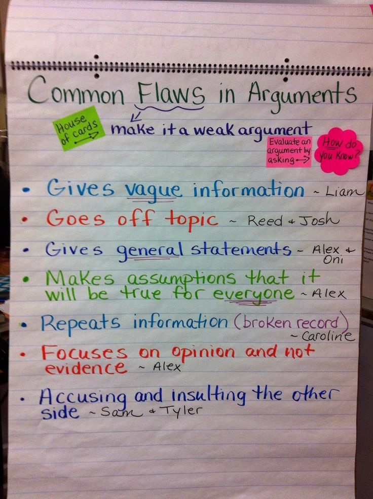 best 25  argumentative writing ideas on pinterest