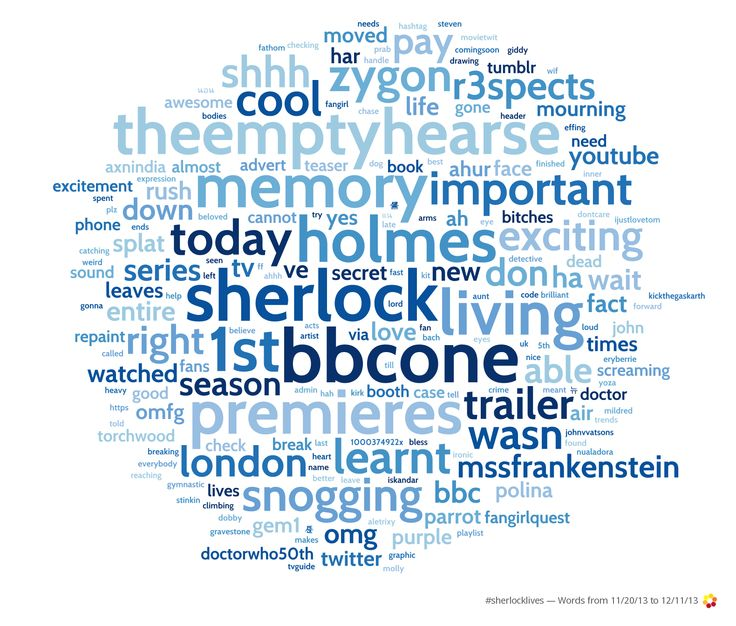 #sherlocklives , but what are the clues from what people on Twitter are saying about it?
