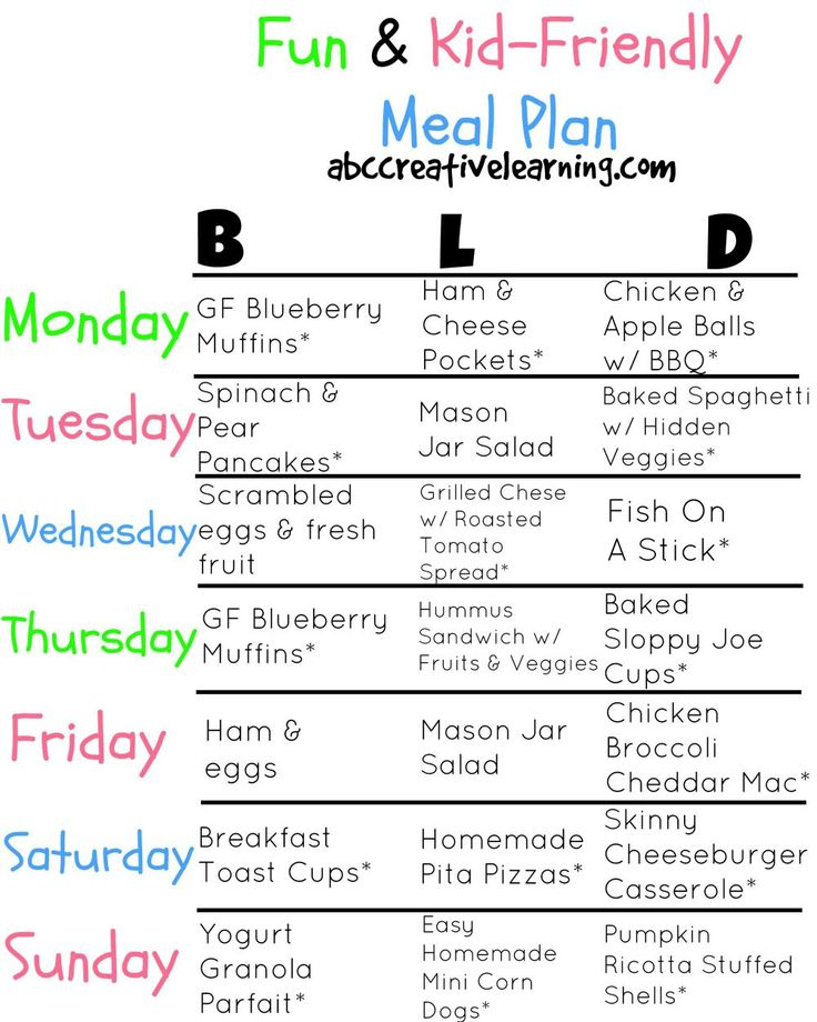 Fun and Kid-Friendly Meal Plan Ideas with free printable and links for recipe! Perfect for creating a healthy family dinner that everyone will love! - abccreativelearning.com