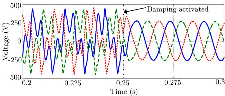 A Transfer Function Approach to Active Damping of an Induction ...