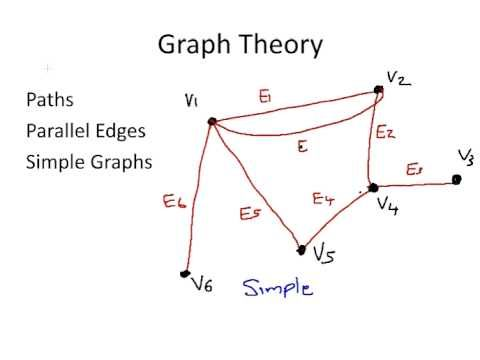 Best 25 Discrete Mathematics Ideas On Pinterest Formula Graph and Velocity Download Free Graph and Velocity [gmss941.online]