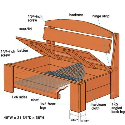 How To Build A Bench With Hidden Storage. Backyard IdeasOutdoor ...