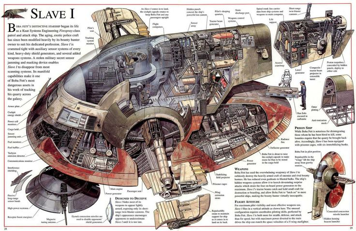 view of cutaway exterior of Slave 1.