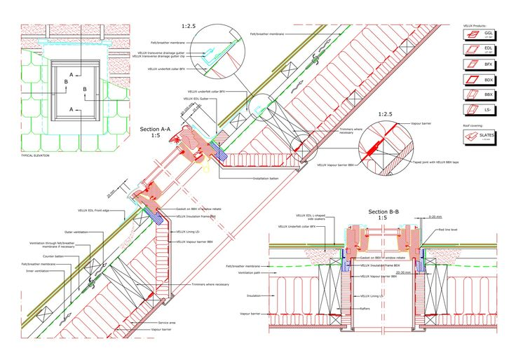 skylight details-In the spirit of supporting our readers' design work, the company Veluxhas shared a series of .DWG files with us of their different roofing windows...