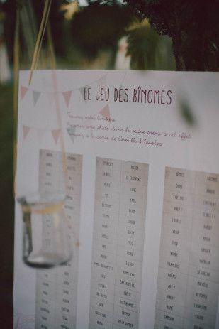 Le jeu des binomes permet aux invités de faire connaissance pendant la soirée. Chacun recoit une etiquette portant la moitié d'un couple célèbre, et doit au gré des conversations retrouver son binome. On peut ainsi leur demander de se prendre en photo ensemble. On peut faire cette meme animation avec des badges également.