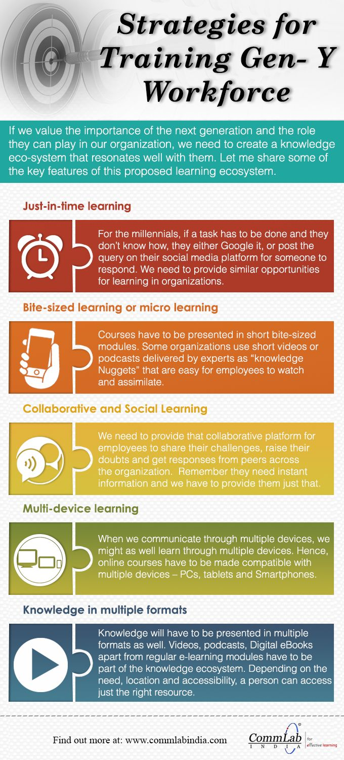 Training Your Gen-Y Staff – A Few Useful Tips [Infographic]