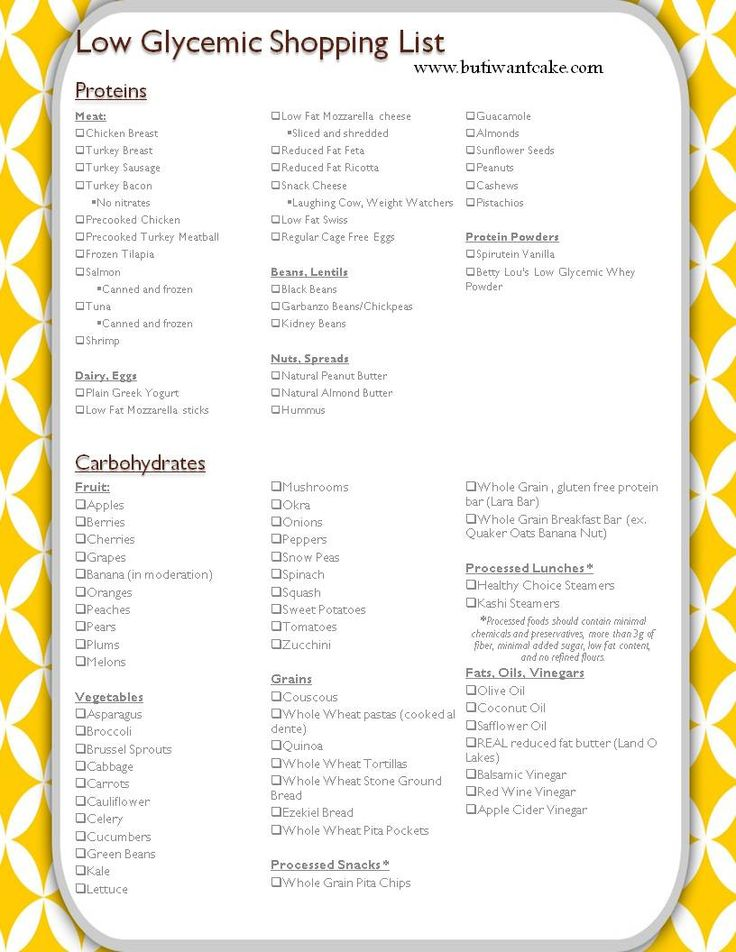 A Day in the Life of My Diet- Daily Meal Plan - low glycemic