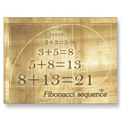 Fibonacci sequence equation