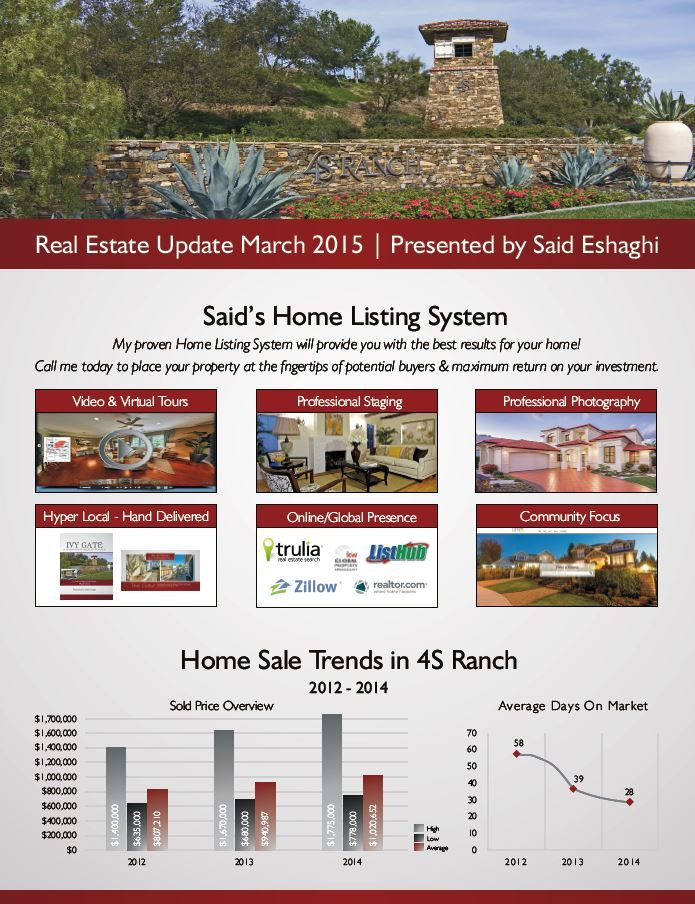 13 best Real Estate Market Watch images on Pinterest Consistency - sample real estate market analysis