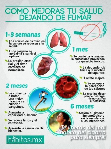 Mejorar la salud dejando de fumar