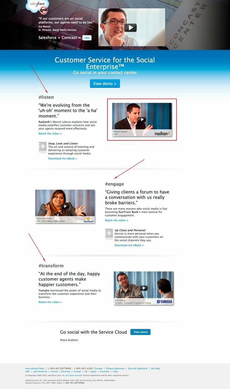Vstupní stránka s vyprávěním příběhu pomocí několika videí. Slabší CTA prvky.