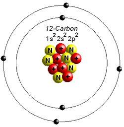 Carbon Element Model   The Electron Structure of Carbon