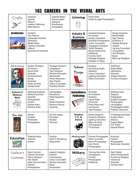 week 3 career exploration worksheet Elementary level  career resources compiled by the career resource network nd department of career and technical education 600 east boulevard ave, bismarck nd 58505-0610  • search for career exploration ideas, lessons and activities on wwwpinterestcom  created date.