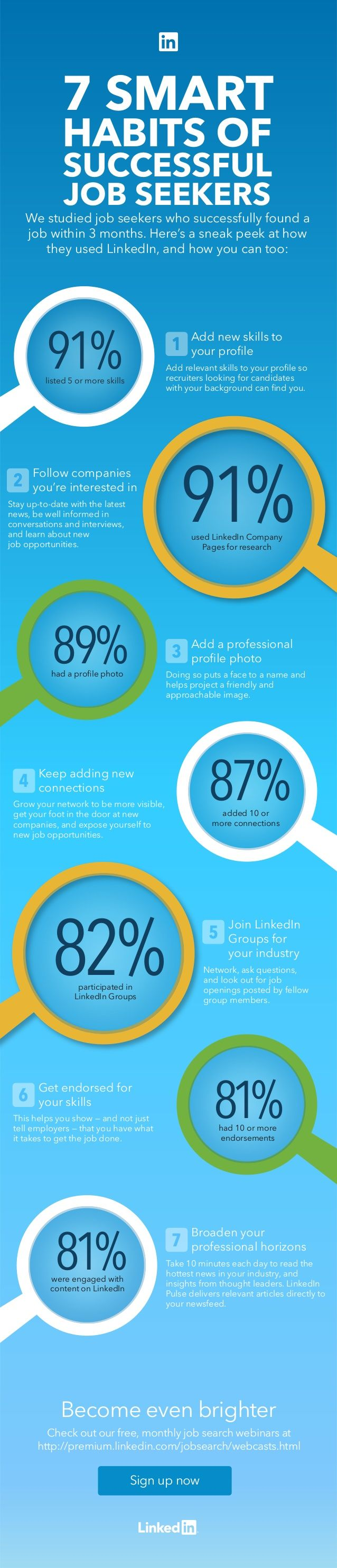 7 Smart Habits of Successful Job Seekers by LinkedIn [Infographic] #linkedin #smm #socialmedia